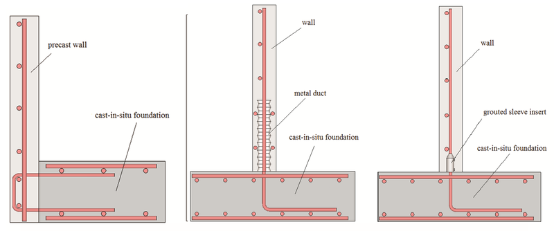 Singly Reinforced Retaining Wall crowdbuild for