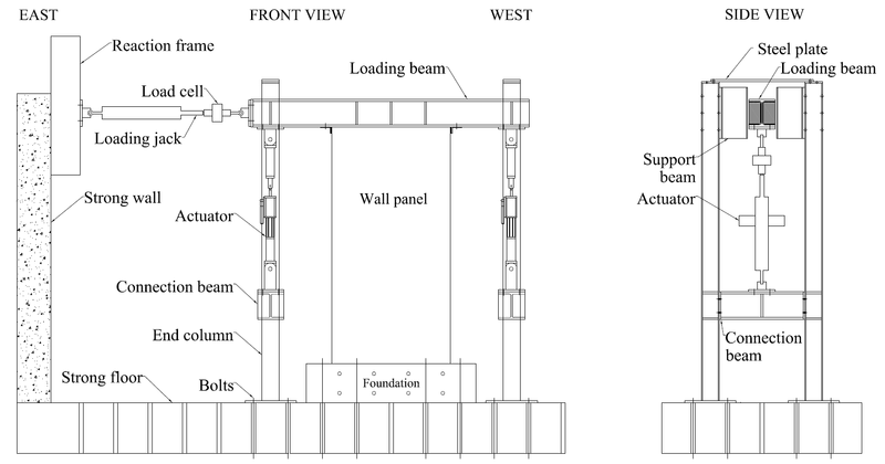 ... Minimum Vertical Reinforcement In Accordance With Current Provisions In  NZS 3101:2006. The Test Setup Used To Tests The Lower Portion Of A 50% RC  Wall ...